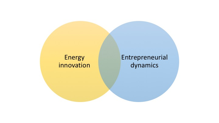 Energy and entrepreneurship confluence